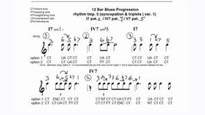 rhythm tmp 5