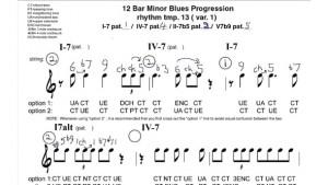 rhythm tmp 13